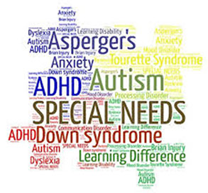 Word Art with various disability words including autism, ADHD, Down Syndrome, Special Needs, learning difference, etc.